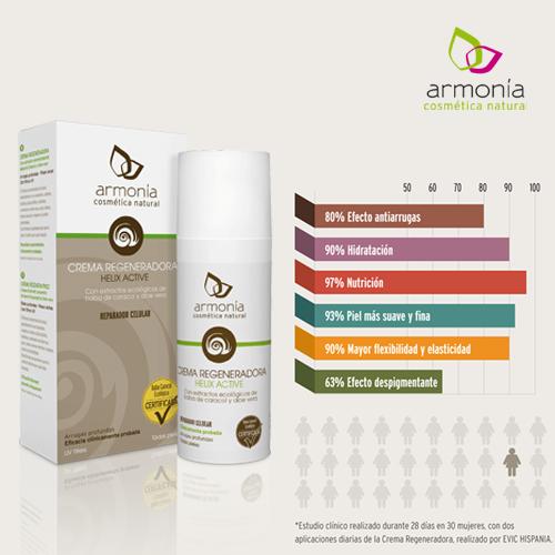 Crema de baba de caracol: ¿cuáles son sus beneficios?